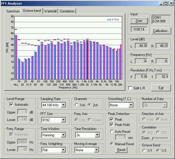 sound measurement report Complimentary module introducing the noise measurement course  some  regulatory requirements for collection and reporting of noise-exposure data.