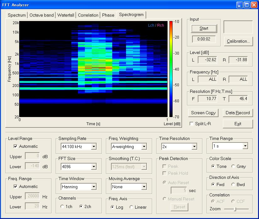 YMEC software - Analysis of Japanese voice 1 (Simple Sound ...